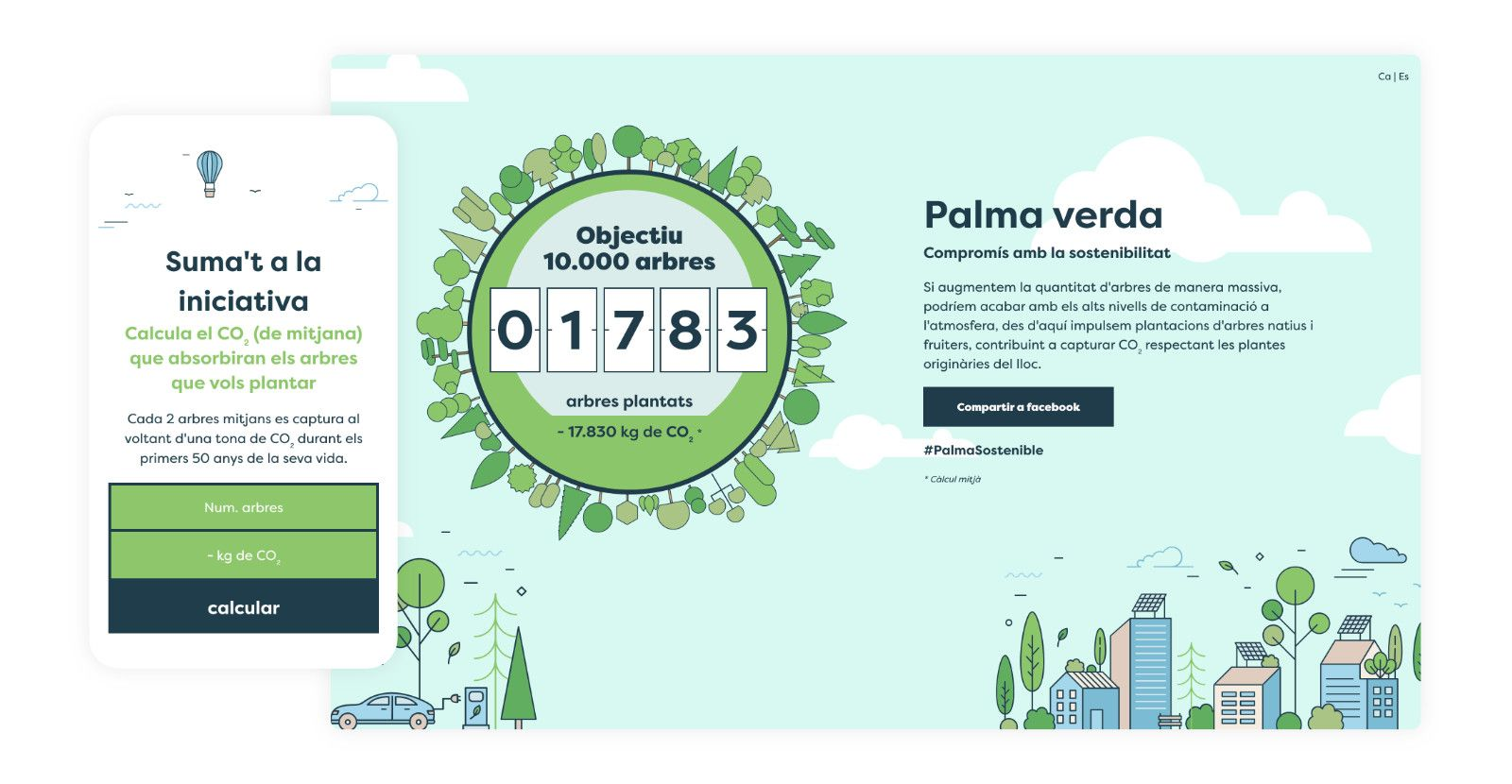 10.000 arbres